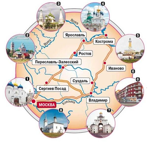 Города золотого кольца России фото